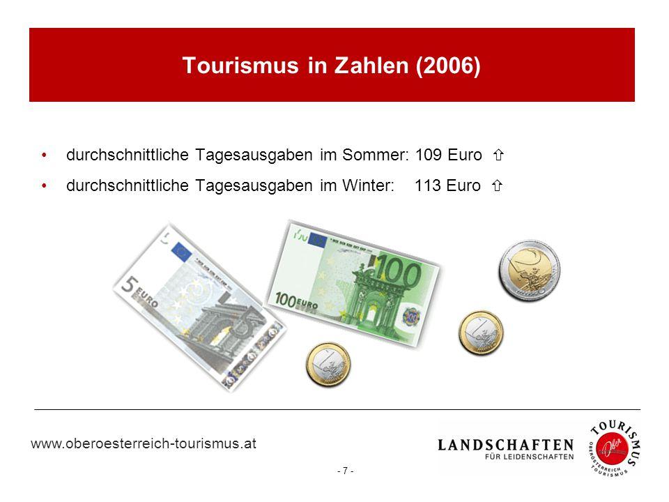 Tourismus in Zahlen (2006) durchschnittliche Tagesausgaben im Sommer: 109 Euro  durchschnittliche Tagesausgaben im Winter: 113 Euro 