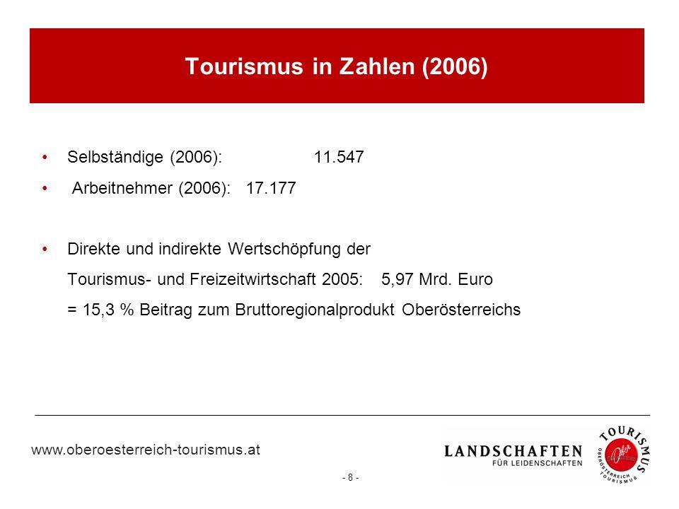Tourismus in Zahlen (2006) Selbständige (2006): 11.547