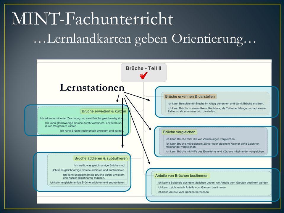 MINT-Fachunterricht …Lernlandkarten geben Orientierung… Lernstationen