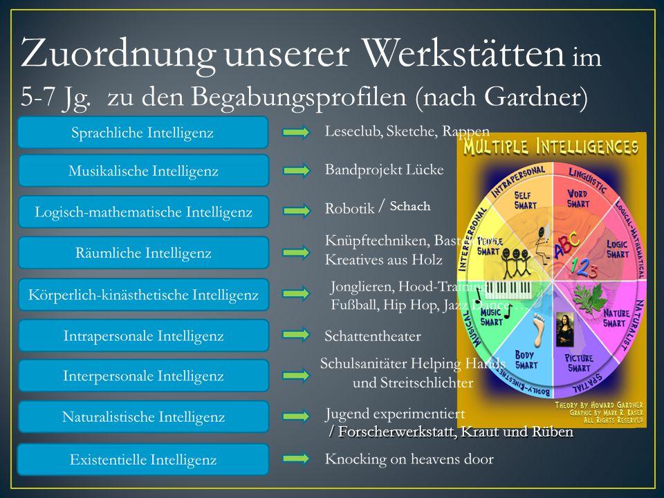 / Forscherwerkstatt, Kraut und Rüben