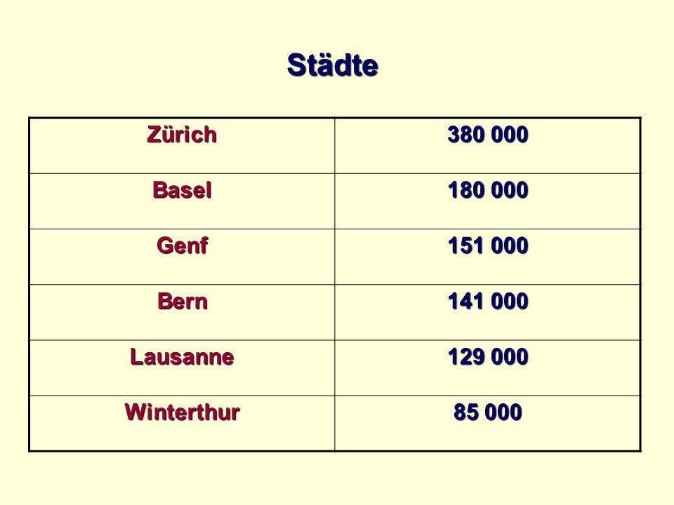 Städte Zürich 380 000 Basel 180 000 Genf 151 000 Bern 141 000 Lausanne