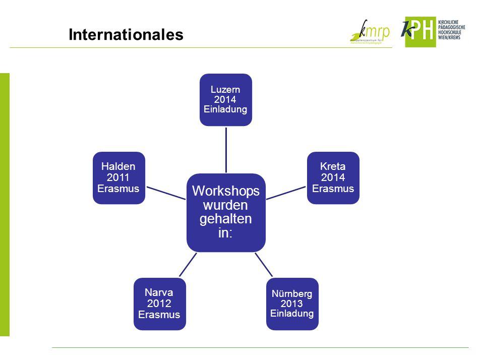 Workshops wurden gehalten in: