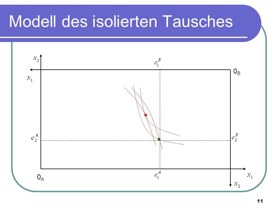 Modell des isolierten Tausches