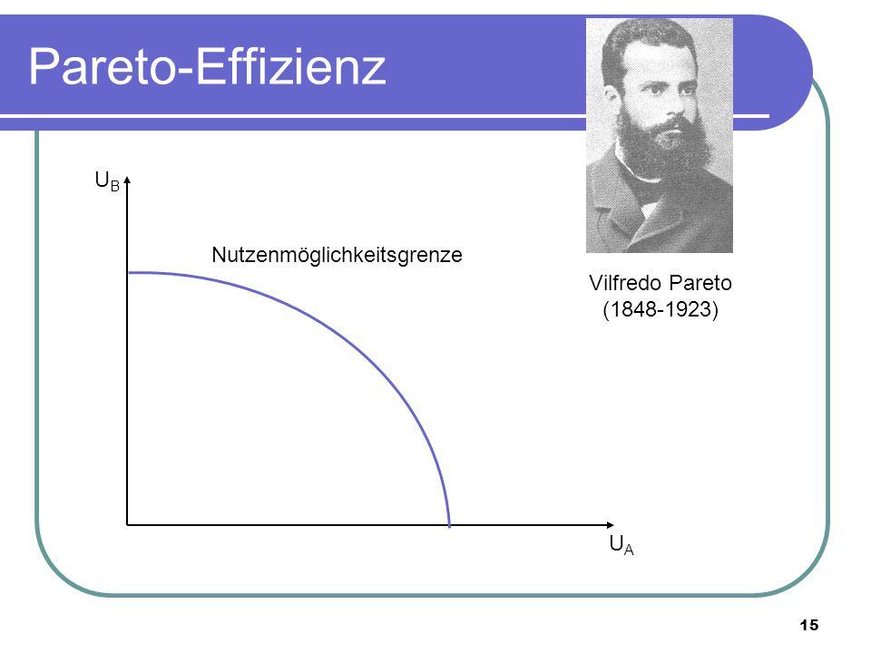 Pareto-Effizienz UB Nutzenmöglichkeitsgrenze Vilfredo Pareto