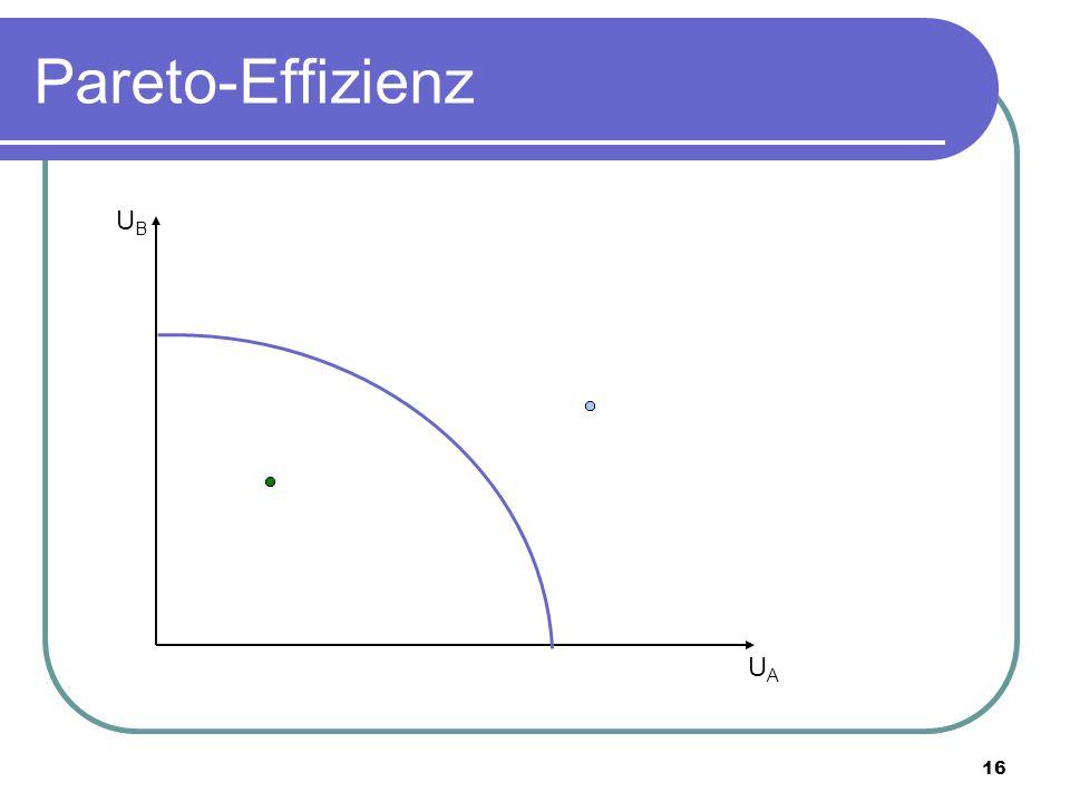 Pareto-Effizienz UB UA