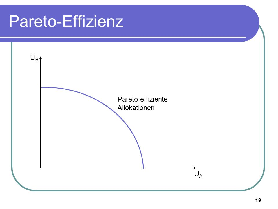 Pareto-Effizienz UB Pareto-effiziente Allokationen UA