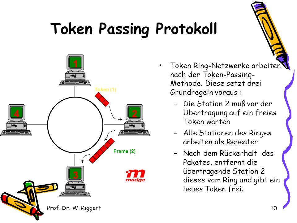 Token Passing Protokoll