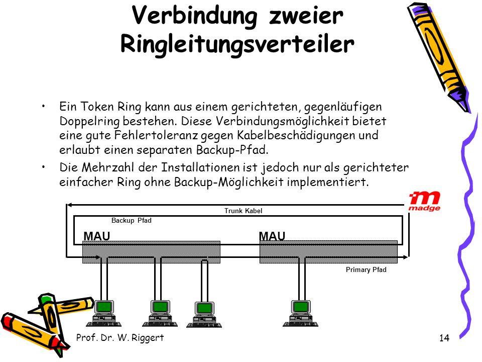 Verbindung zweier Ringleitungsverteiler
