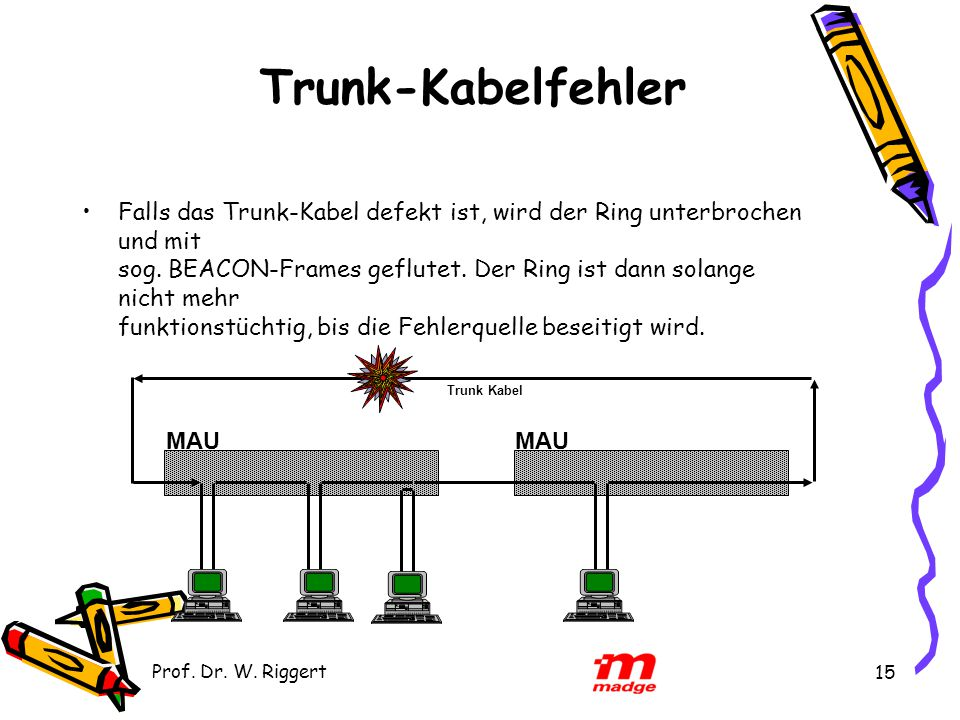 Trunk-Kabelfehler