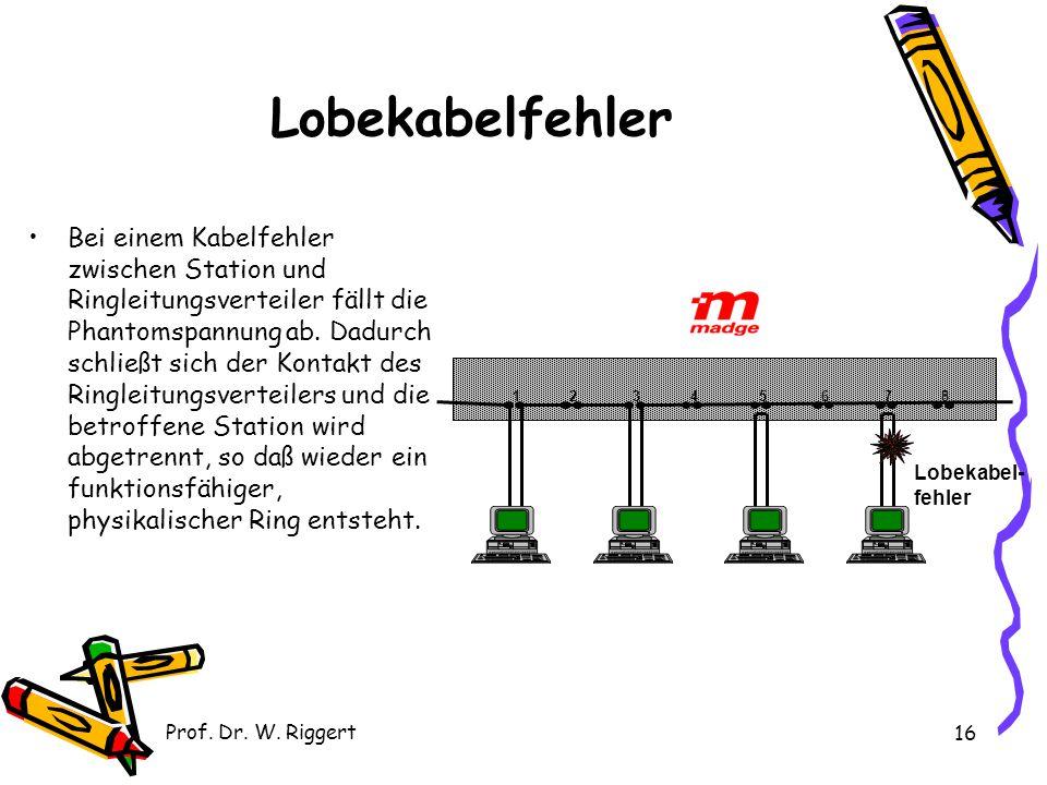 Lobekabelfehler