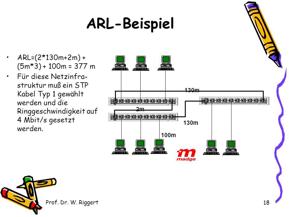 ARL-Beispiel ARL=(2*130m+2m) + (5m*3) + 100m = 377 m