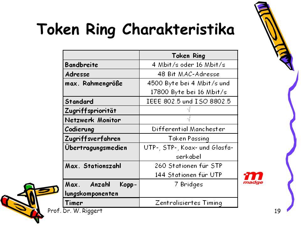 Token Ring Charakteristika