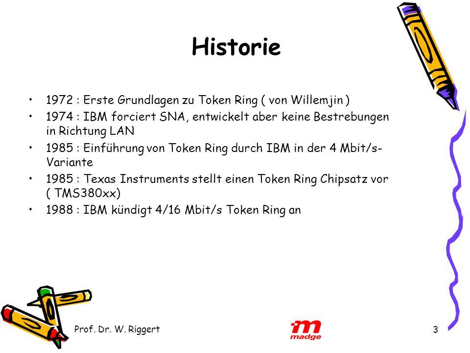 Historie 1972 : Erste Grundlagen zu Token Ring ( von Willemjin )
