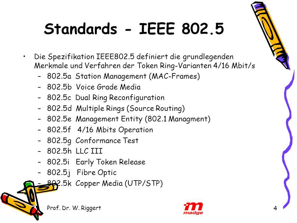 Standards - IEEE 802.5 Die Spezifikation IEEE802.5 definiert die grundlegenden Merkmale und Verfahren der Token Ring-Varianten 4/16 Mbit/s.