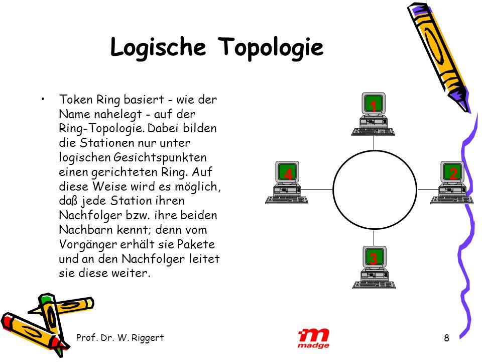 Logische Topologie