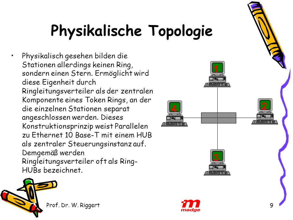 Physikalische Topologie