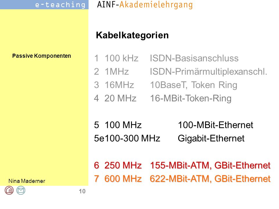 Kabelkategorien 1 100 kHz ISDN-Basisanschluss. 2 1MHz ISDN-Primärmultiplexanschl. 3 16MHz 10BaseT, Token Ring.