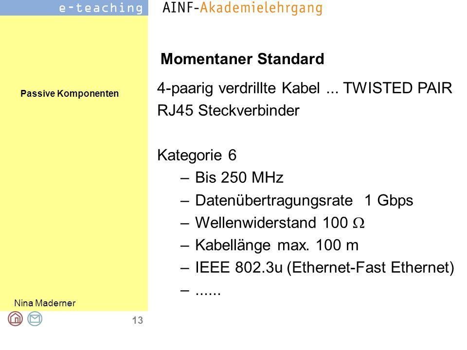 Momentaner Standard 4-paarig verdrillte Kabel ... TWISTED PAIR. RJ45 Steckverbinder. Kategorie 6.