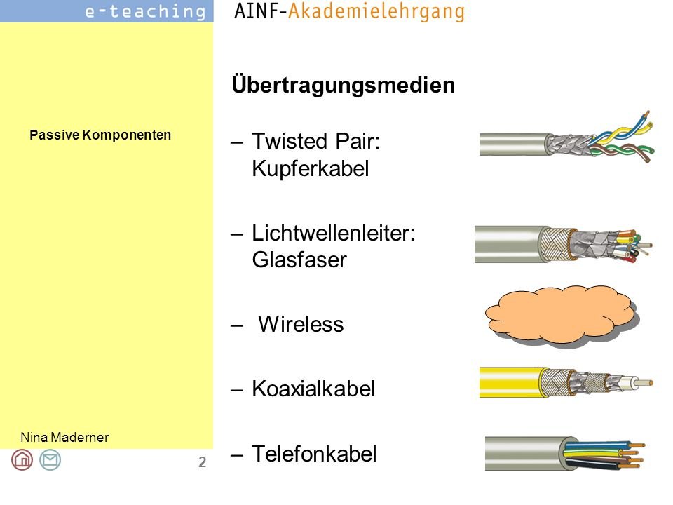 Übertragungsmedien Twisted Pair: Kupferkabel. Lichtwellenleiter: Glasfaser. Wireless. Koaxialkabel.