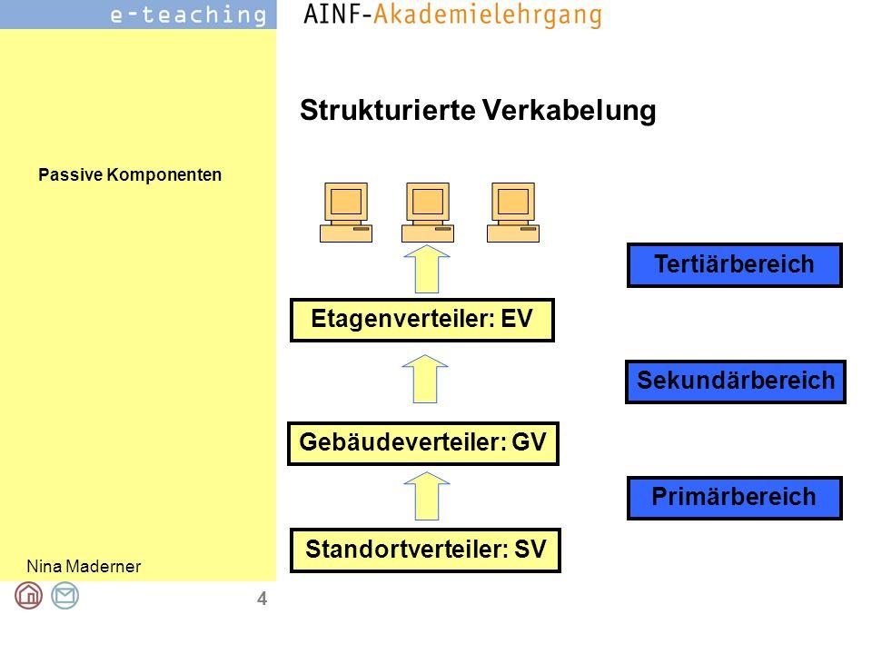 Strukturierte Verkabelung