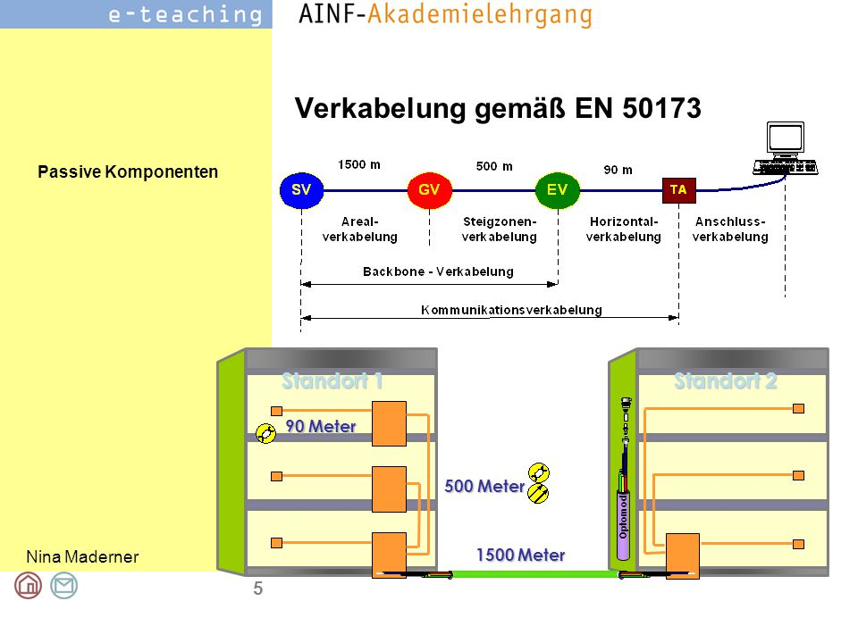 Ungewöhnlich Grundlagen Der 220v Verkabelung Bilder - Die Besten ...