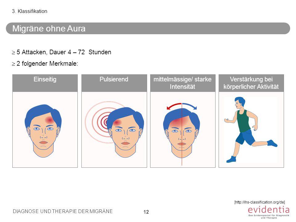 3. Klassifikation Migräne ohne Aura.  5 Attacken, Dauer 4 – 72 Stunden  2 folgender Merkmale: Einseitig.