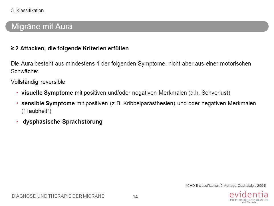 3. Klassifikation Migräne mit Aura.