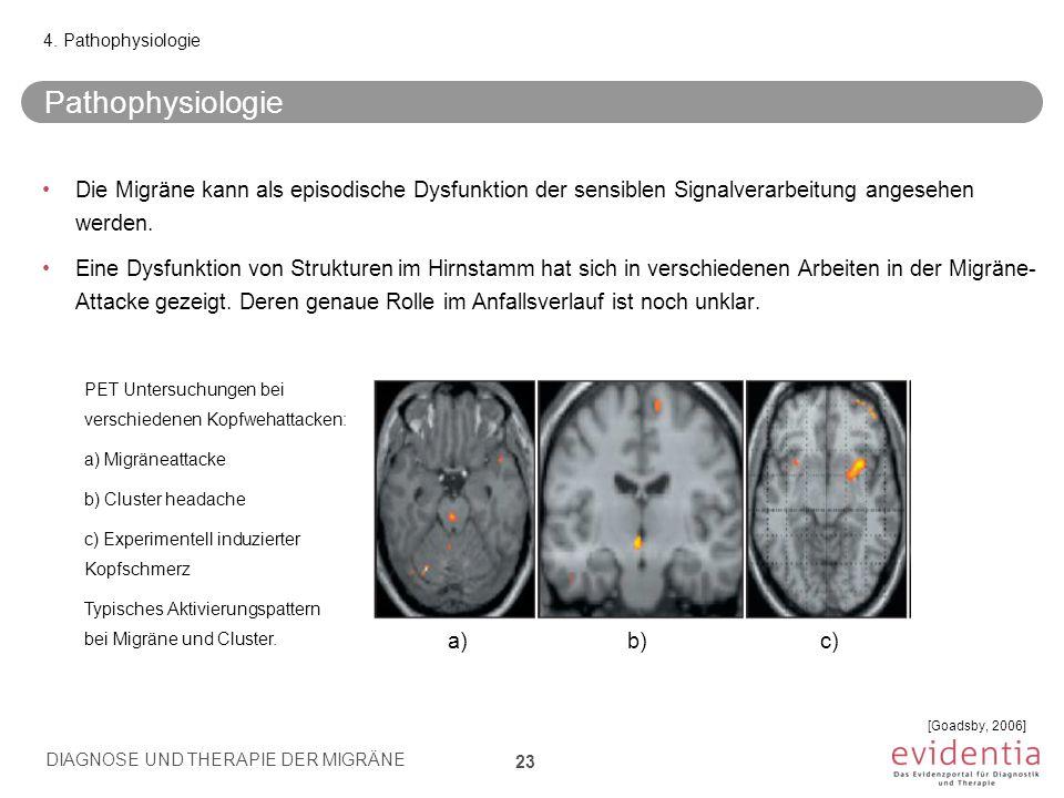 4. Pathophysiologie Pathophysiologie. Die Migräne kann als episodische Dysfunktion der sensiblen Signalverarbeitung angesehen werden.