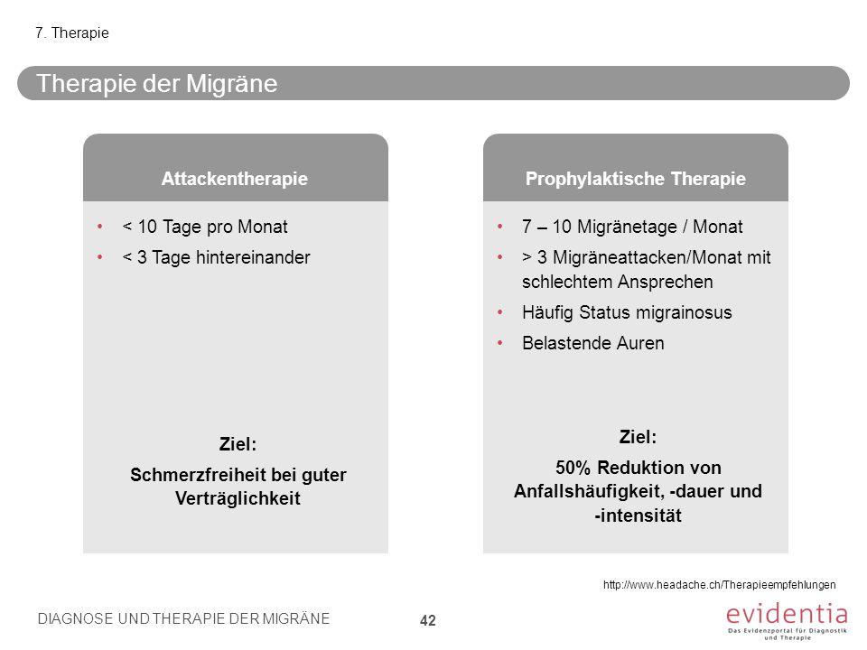 Therapie der Migräne Attackentherapie Prophylaktische Therapie