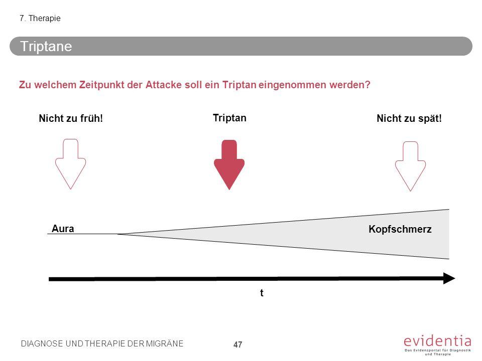 7. Therapie Triptane. Zu welchem Zeitpunkt der Attacke soll ein Triptan eingenommen werden Nicht zu früh!