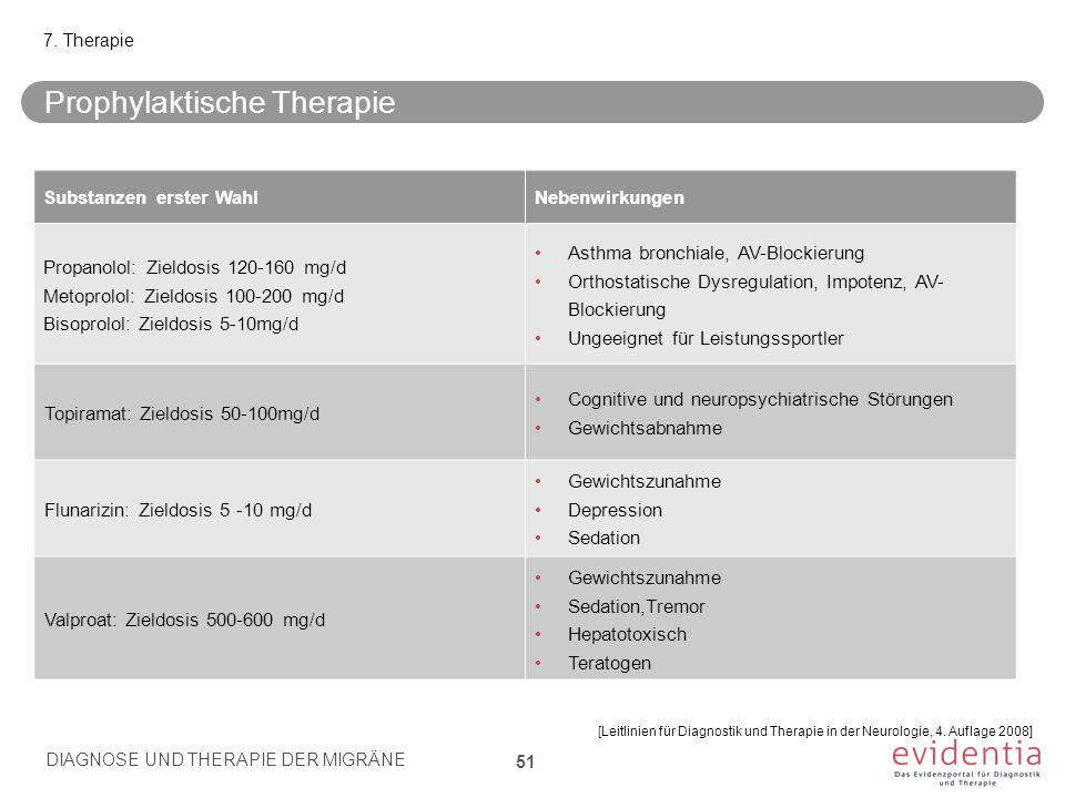 diagnose und therapie der migr ne ppt herunterladen. Black Bedroom Furniture Sets. Home Design Ideas