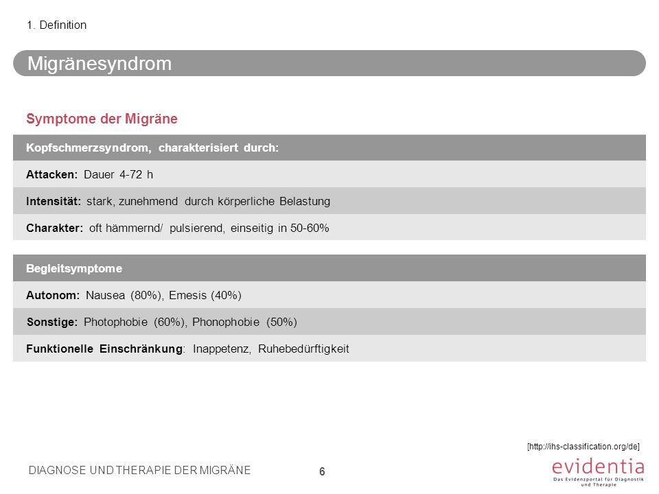 Migränesyndrom Symptome der Migräne