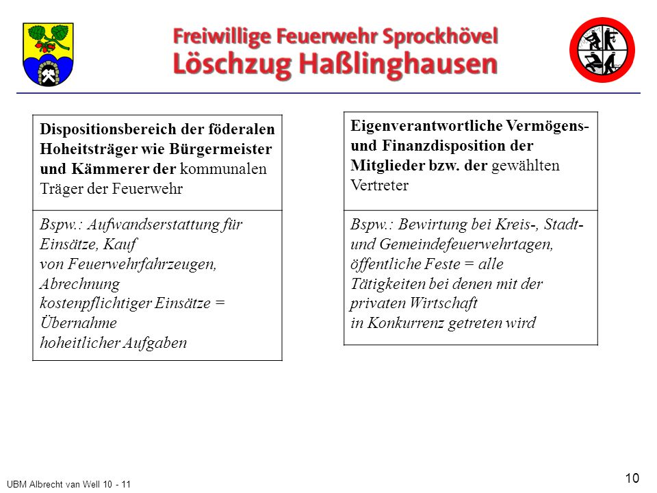 Dispositionsbereich der föderalen