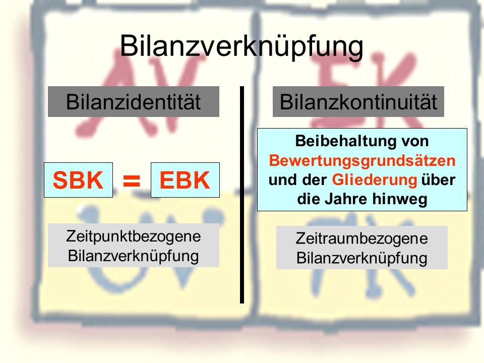 = Bilanzverknüpfung SBK EBK Bilanzidentität Bilanzkontinuität