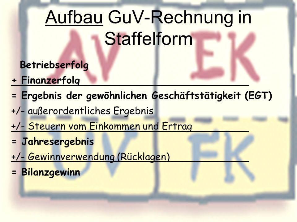 Aufbau GuV-Rechnung in Staffelform
