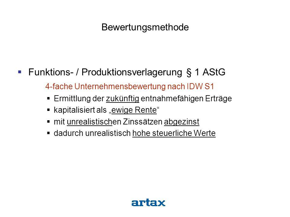 Funktions- / Produktionsverlagerung § 1 AStG