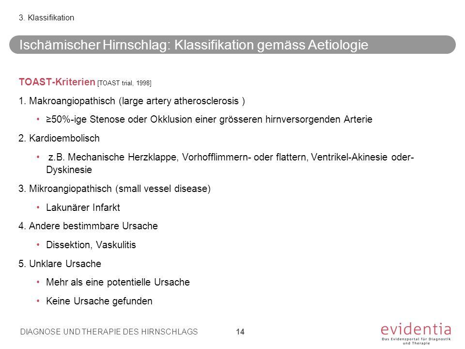 Ischämischer Hirnschlag: Klassifikation gemäss Aetiologie