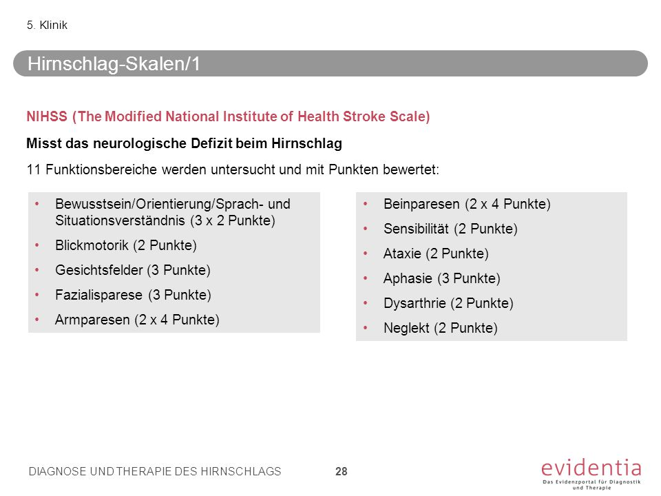 5. Klinik Hirnschlag-Skalen/1.