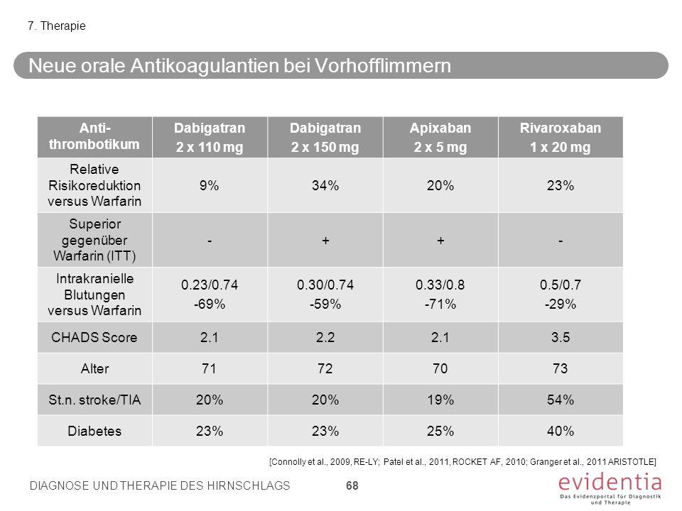 Neue orale Antikoagulantien bei Vorhofflimmern