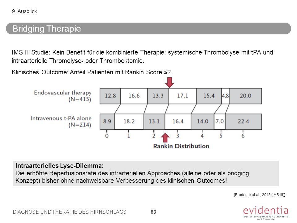 9. Ausblick Bridging Therapie.