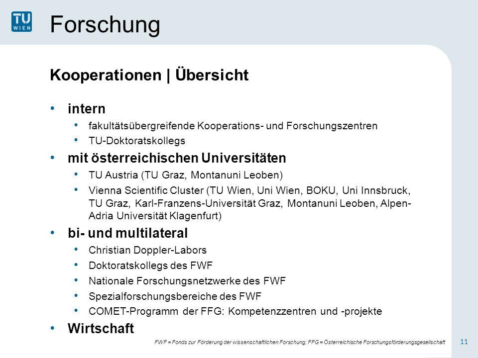 Forschung Kooperationen | Übersicht intern