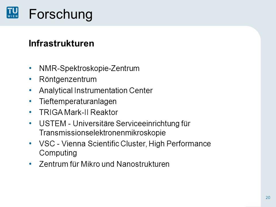 Forschung Infrastrukturen NMR-Spektroskopie-Zentrum Röntgenzentrum
