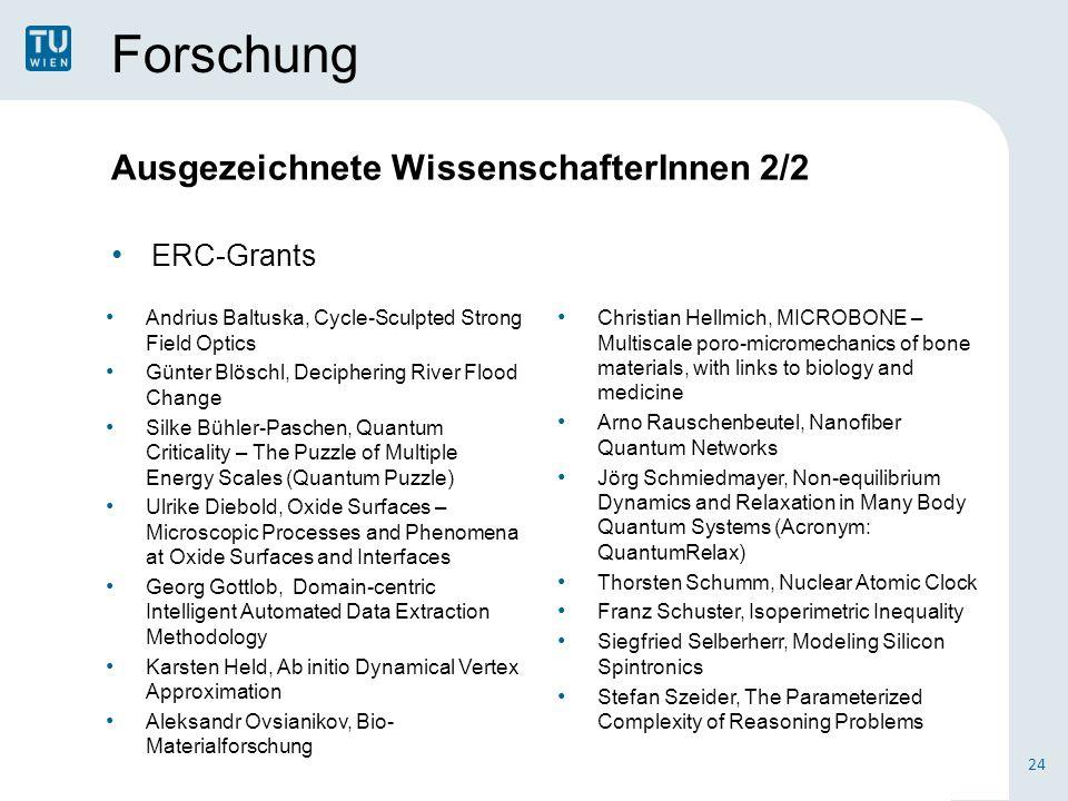 Forschung Ausgezeichnete WissenschafterInnen 2/2 ERC-Grants