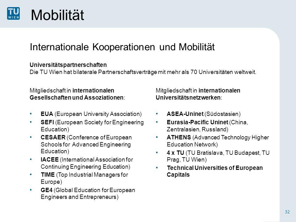 Mobilität Internationale Kooperationen und Mobilität