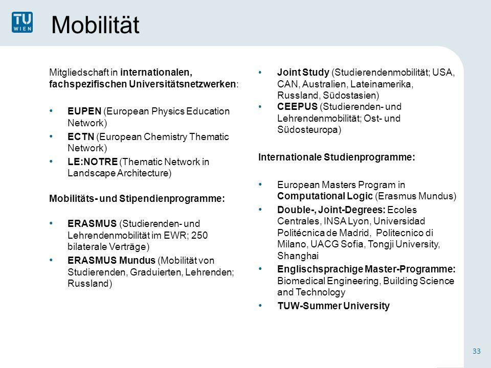 Mobilität Mitgliedschaft in internationalen, fachspezifischen Universitätsnetzwerken: EUPEN (European Physics Education Network)