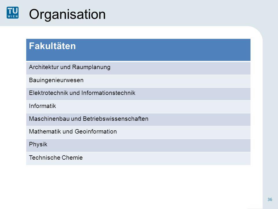 Organisation Fakultäten Architektur und Raumplanung Bauingenieurwesen