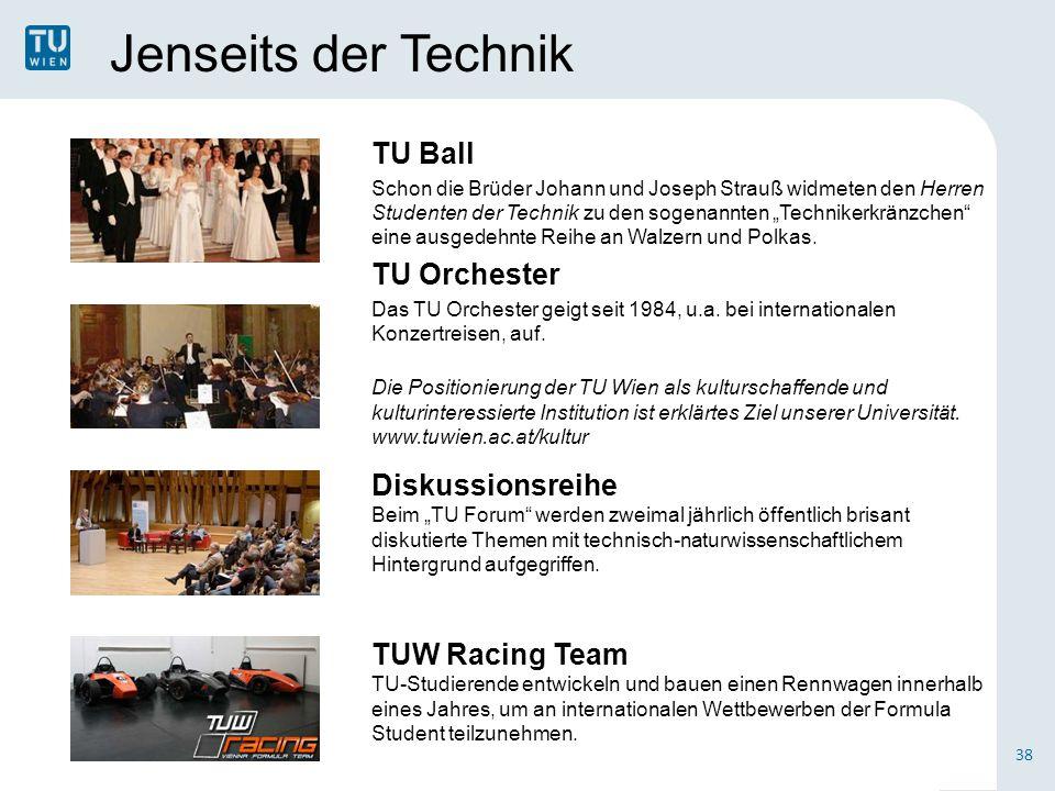 Jenseits der Technik TU Ball TU Orchester
