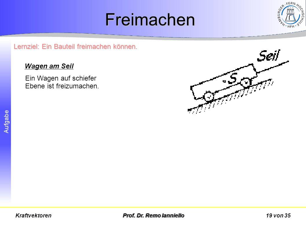Freimachen Lernziel: Ein Bauteil freimachen können. Wagen am Seil