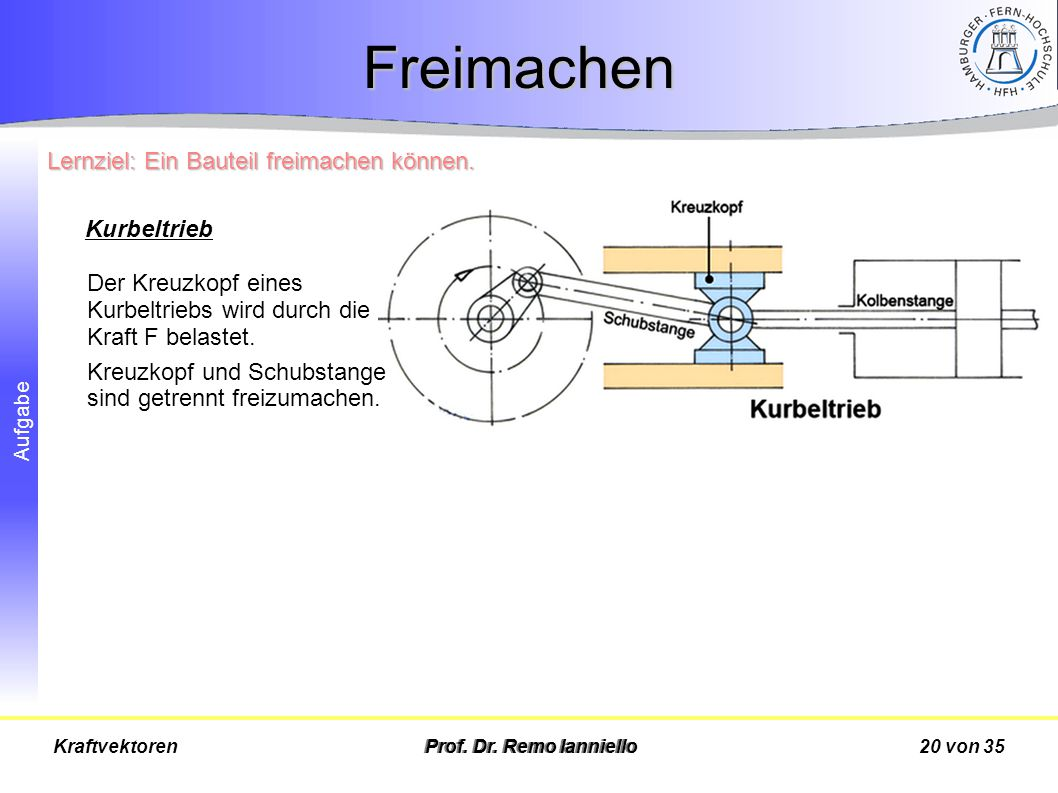 Freimachen Lernziel: Ein Bauteil freimachen können. Kurbeltrieb