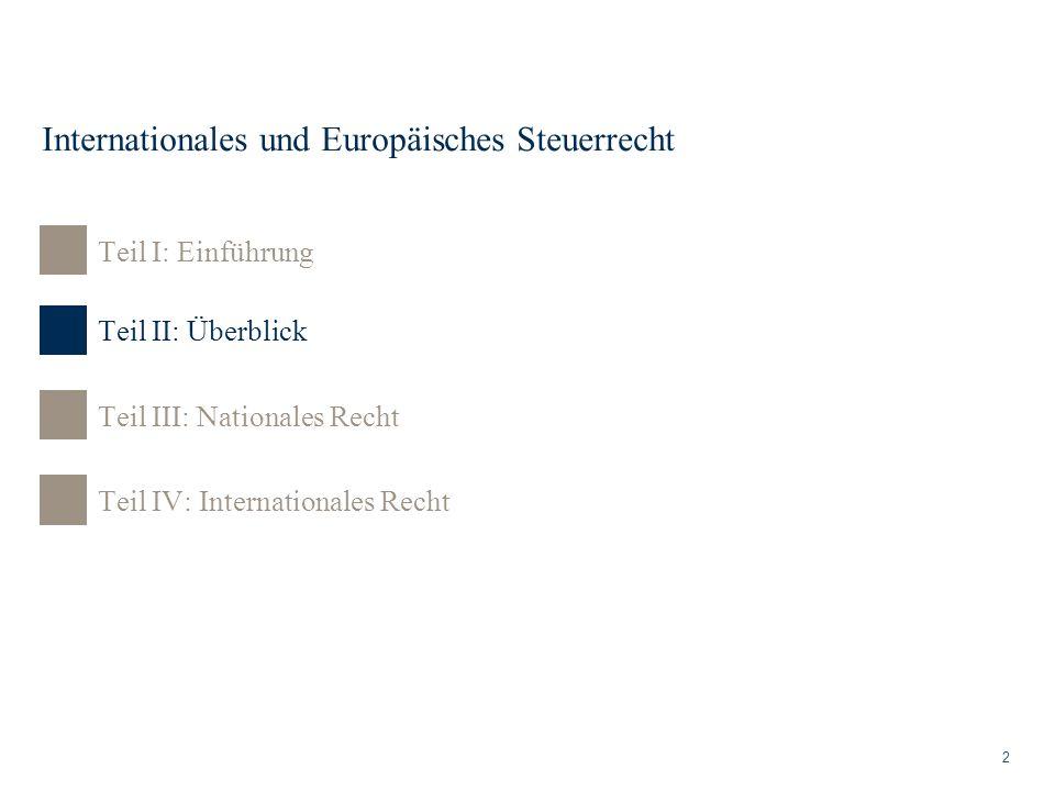 Internationales und Europäisches Steuerrecht